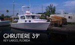 Ghrutiere 1989