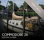 Commodore 1980