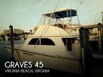 Graves 1977