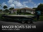 Ranger Boats 2002