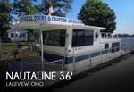 1977 Nauta-line