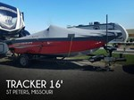 2017 Tracker