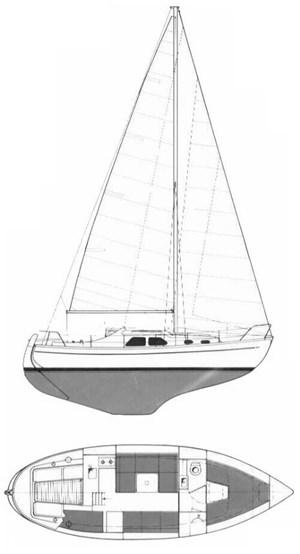 Nordica 30 1984