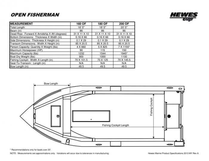 2019 Hewescraft Open Fisherman Photo 4 of 4