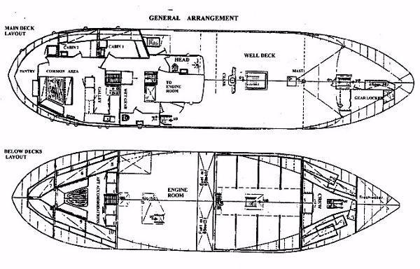 Pocket Trawler Plans