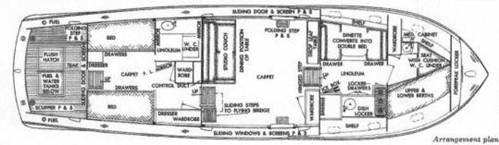 1953 Chris-Craft Flybridge Motor Yacht Photo 53 sur 53