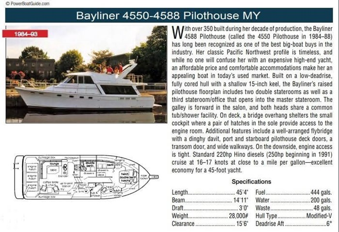 1993 Bayliner 4588 Motoryacht Photo 2 sur 20