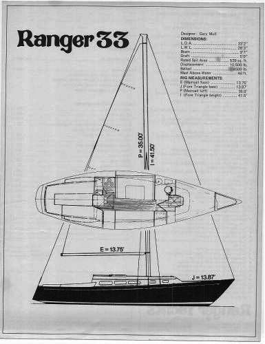 1974 Ranger Yachts New Jersey Ranger 33 Photo 15 of 15