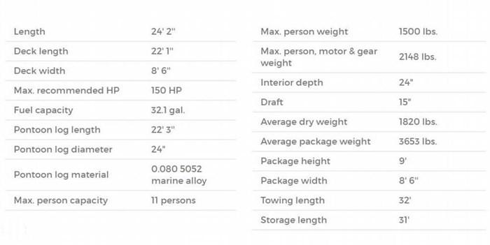 2016 Sun Tracker 22 DLX Fishin Barge Photo 7 sur 21