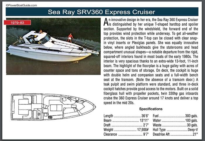 1980 Sea Ray SRV 360 Express Cruiser Photo 6 sur 20