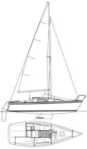 1986 Hunter 23 sloop Photo 4 of 4