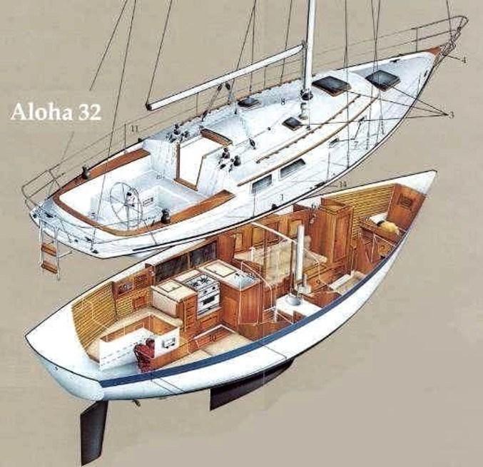 1985 Aloha Yachts Mark i Photo 40 of 40