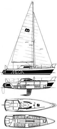 1988 C&C Mega Photo 5 sur 5